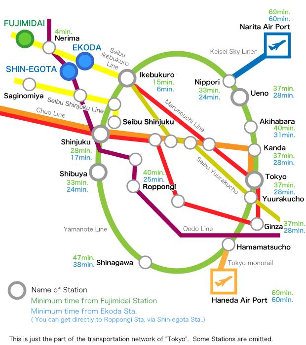 Train Map